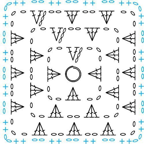 расшифровка условных обозначений вязания крючком
