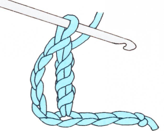 вязание крючком условные обозначения описание