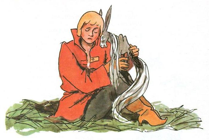 описание главных героев конька горбунка