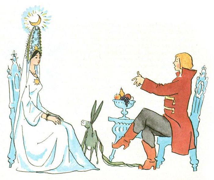 описание конька горбунка из сказки конек горбунок