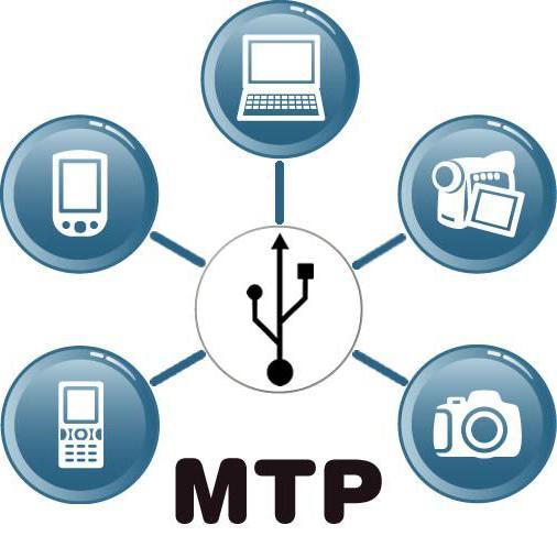 mtp device