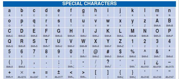 информатика мощность алфавита