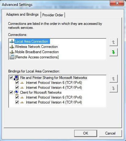 Ipv4 подключение без доступа к интернету