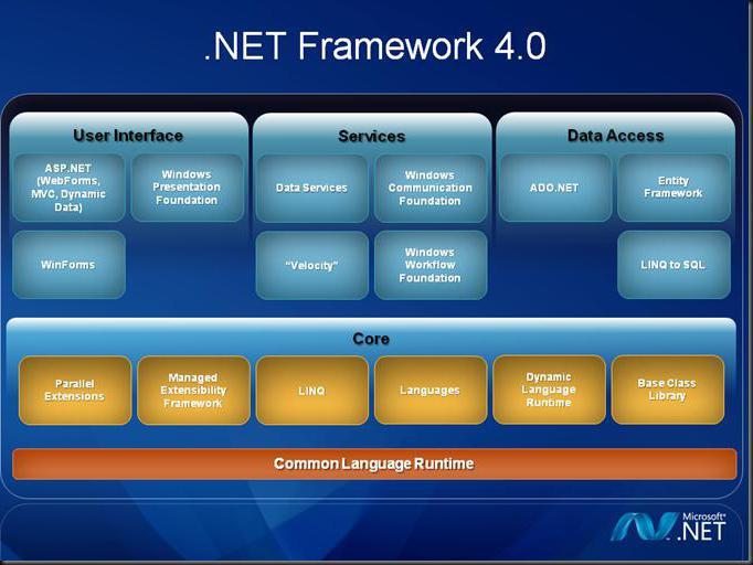 microsoft net framework обновить