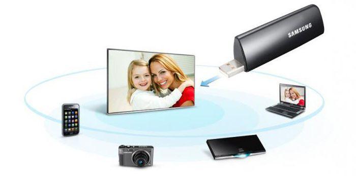изображение с телевизора на экран телефона