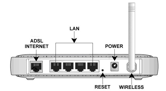 беспроводное сетевое соединение нет подключения что делать