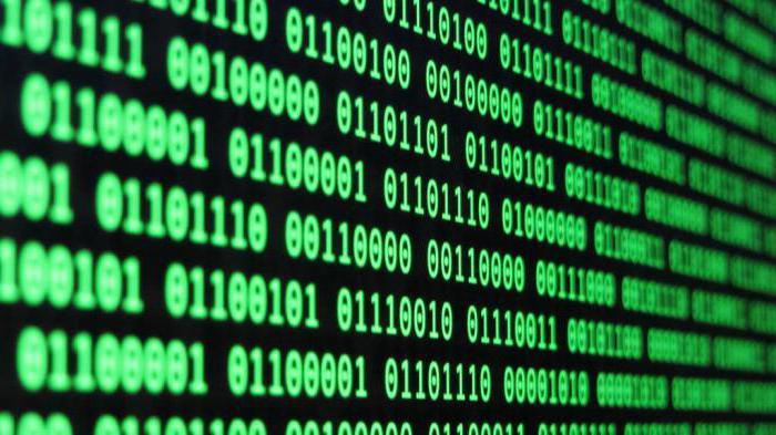 представление текстовой информации в компьютере