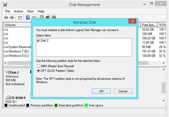 ошибка при инициализации диска