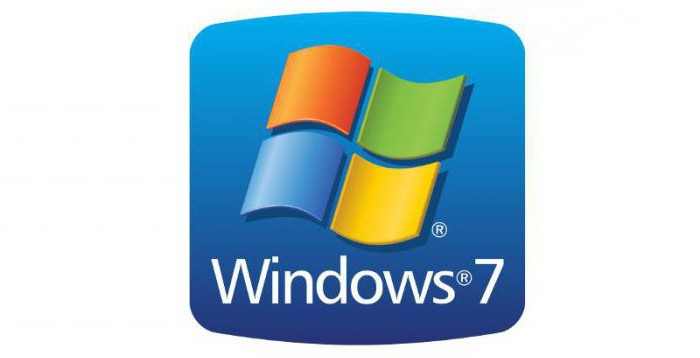 windows 7 сколько занимает места