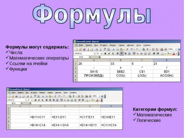 Как прописать формулу в Excel - пошаговая инструкция, особенности и рекомендации