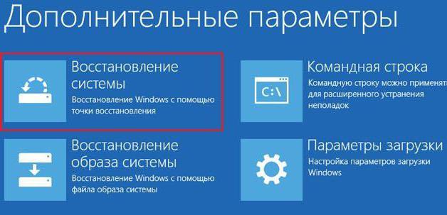 подготовка автоматического восстановления windows 10 не загружается