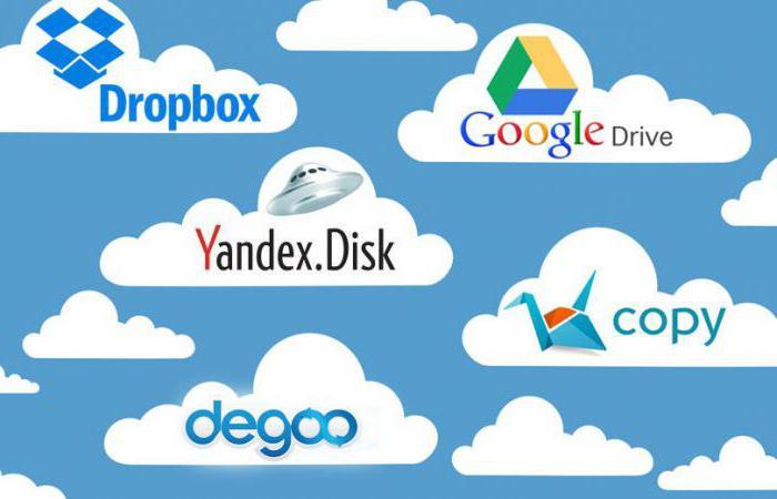 серверы интернет содержащие файловые архивы позволяют