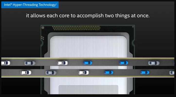 Технология Intel Hyper-Threading