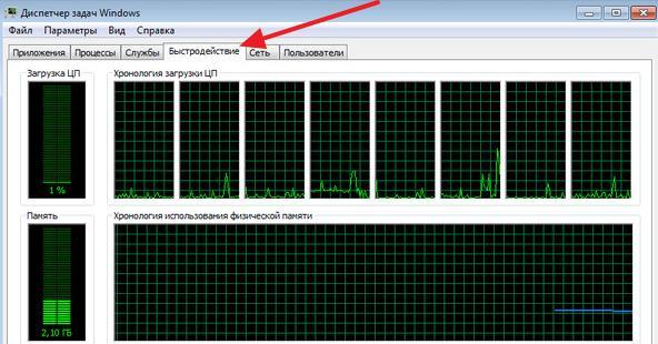 Определение потоков в Windows 7