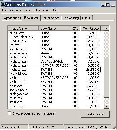 Svhosttexe грузит память windows 7