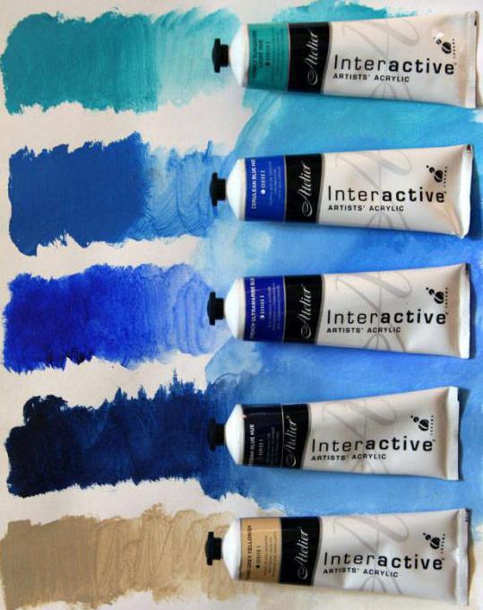 акриловая краска для художественных работ