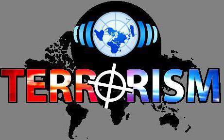 Что такое террористический акт