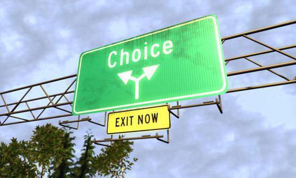 свобода выбора это