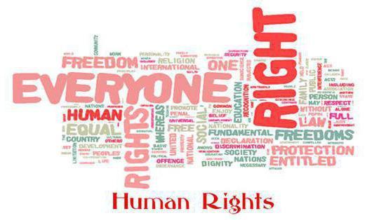 Види прав людини