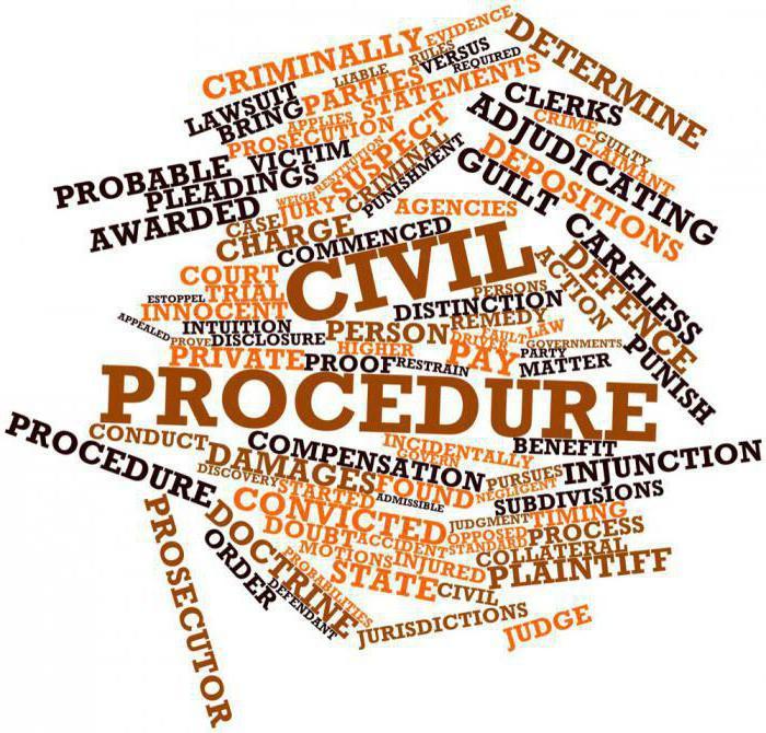 производства гражданского процесса