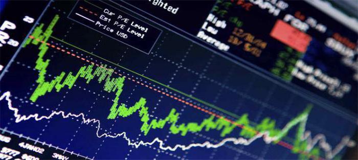 Неэмиссионные ценные бумаги - это... Виды неэмиссионных ценных бумаг