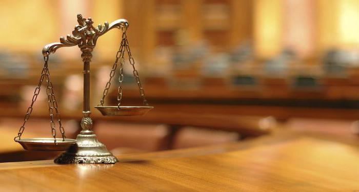 предмет права