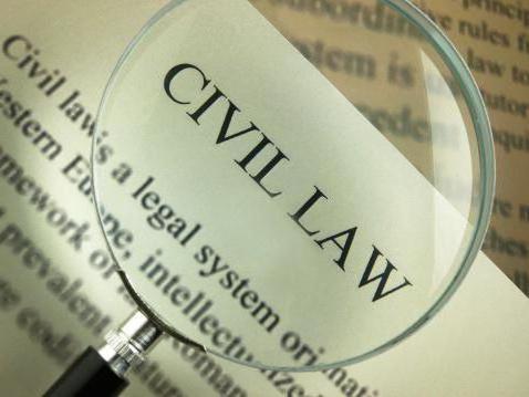 понятие и определение права