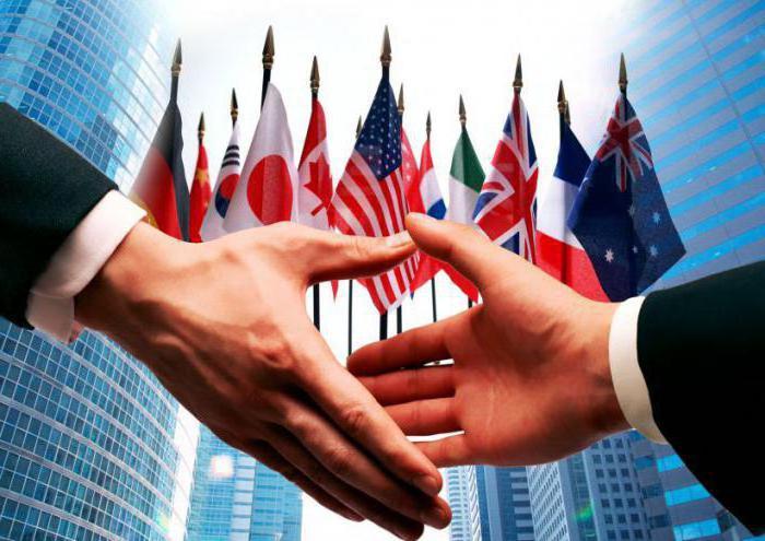 межправительственные и неправительственные международные организации