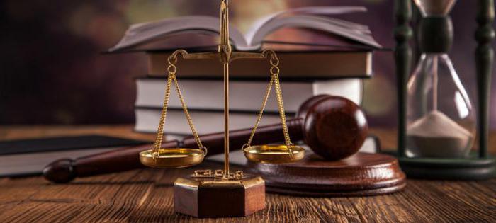 характеристика источников права