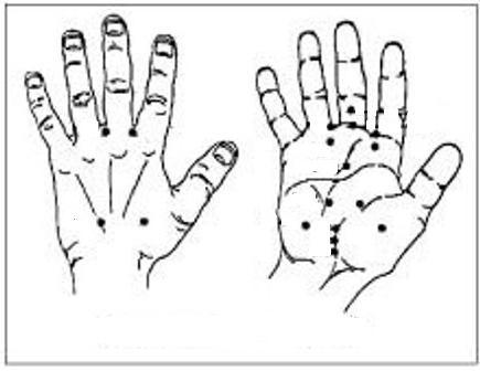 активные точки на руках