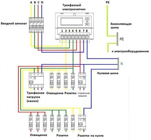 счетчик электроэнергии меркурий 230