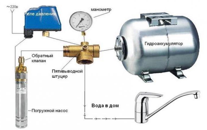 Установка циркуляционного насоса для отопления – схемы.
