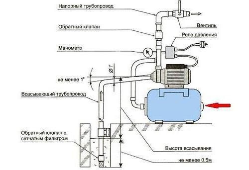 схема подключения погружного насоса подключение