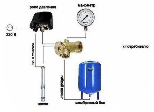 схема подключения реле давления как подключить