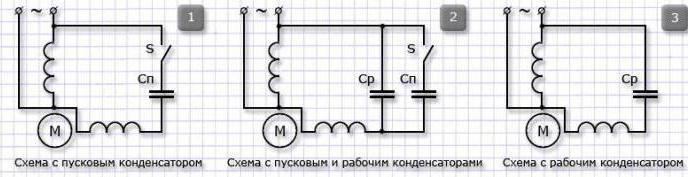 схема однофазного электродвигателя