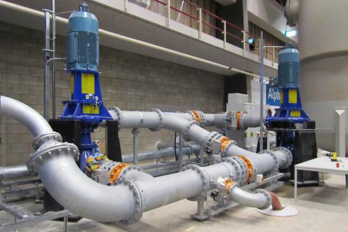 проведение гидравлических испытаний трубопроводов
