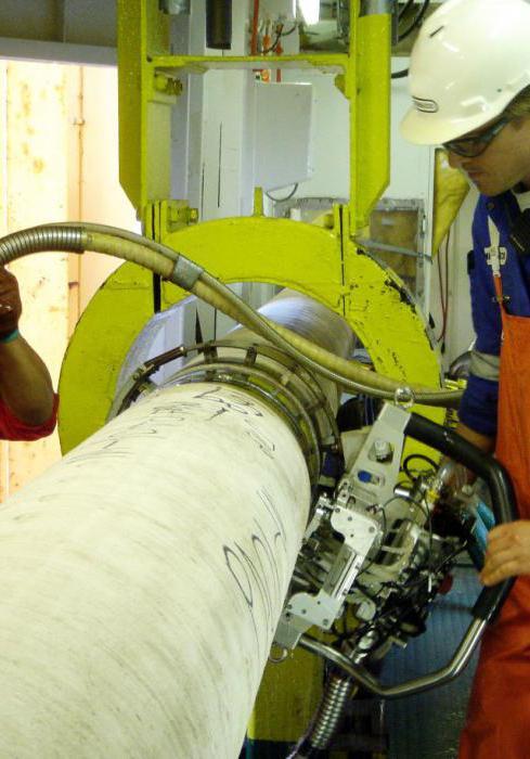 гидравлические испытания трубопроводов систем отопления