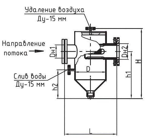 фильтр для системы отопления