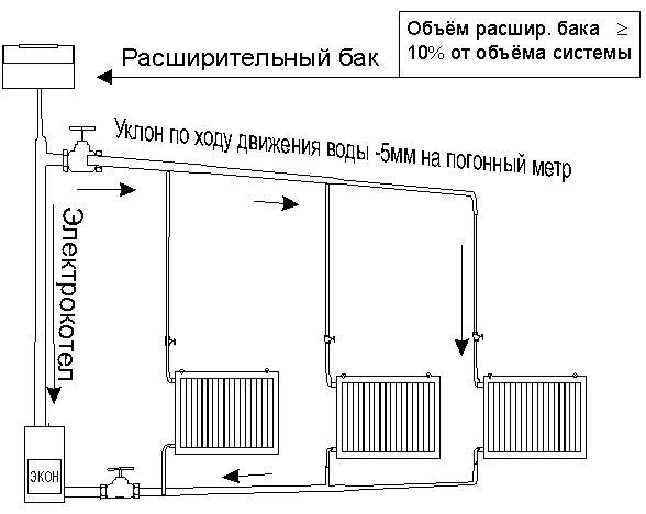 Схема отопление в частном доме из полипропиленовых труб своими руками схемы 37