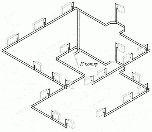 Разводка отопления в частном доме 2 этажа