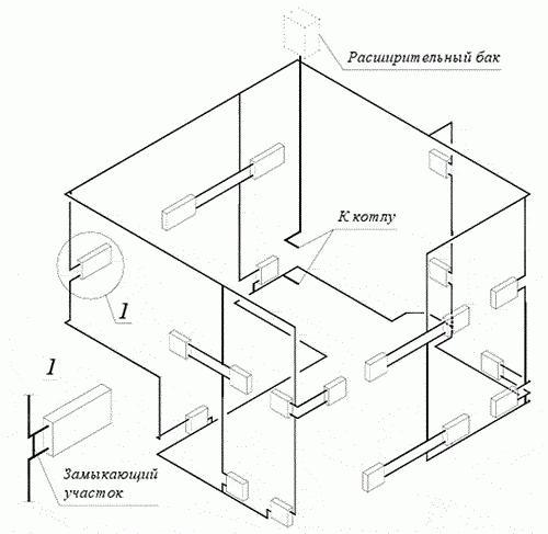 Схема разводки отопления частного дома