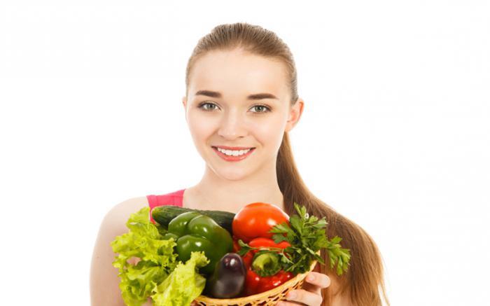 Легкий способ похудеть диета 11