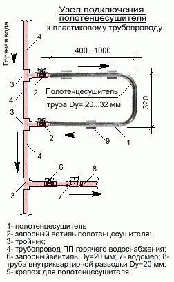 Полотенцесушитель подключение