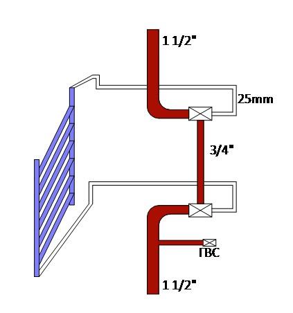 подключение полотенцесушителя лесенка