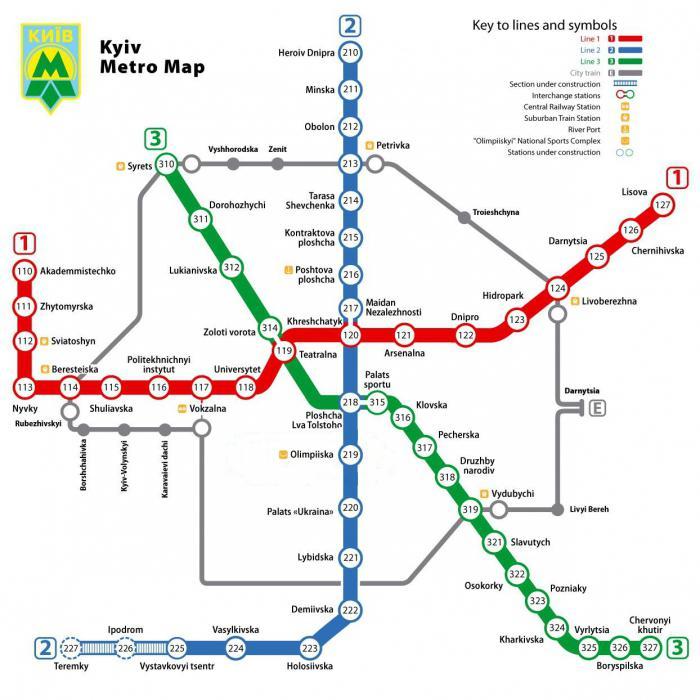 Давайте и мы поговорим о метро