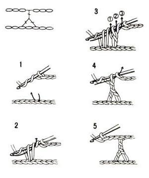 как вязать брюггское кружево схемы