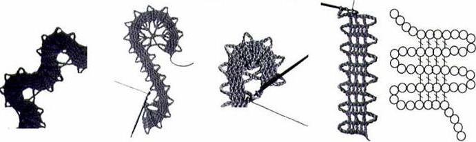 платье брюггское кружево схемы