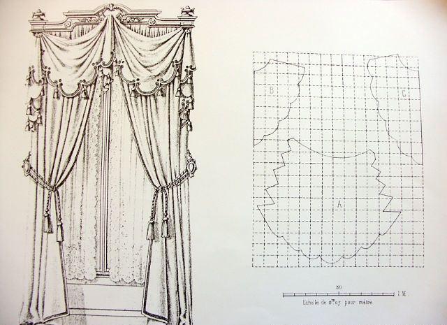 пошив штор и ламбрекенов выкройки