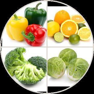 чем полезен витамин с