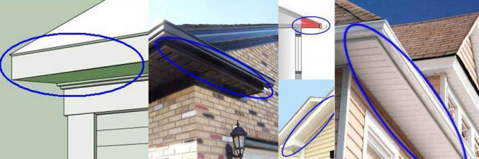 Ветровые планки на крышу